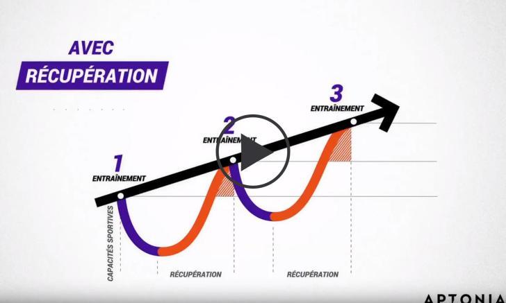 video-recuperation-aptonia