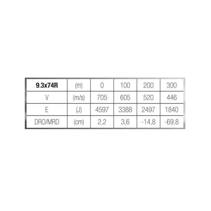 Bala Caza Solognac 9,3X74R 18,5Gr/285Greins X20 Soft Point