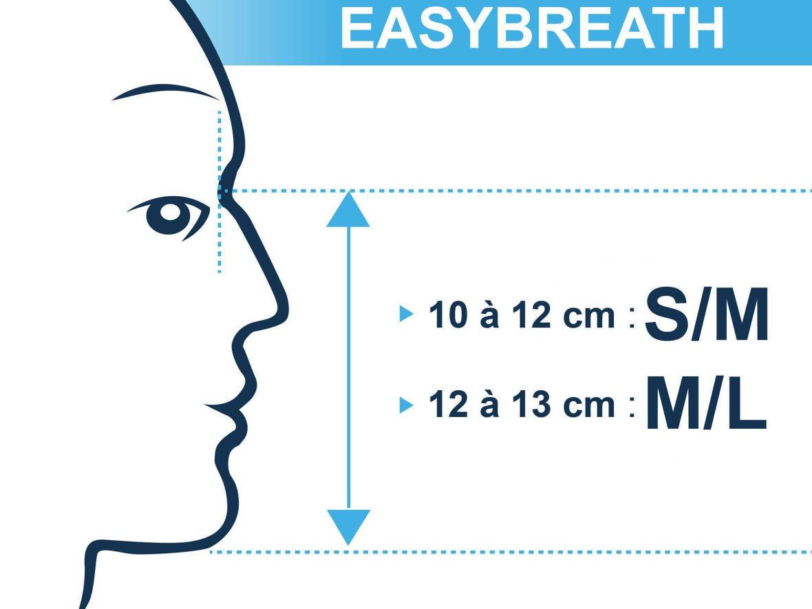 Easybreath Mask – Vanliga frågor och svar