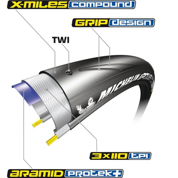 Raceband Power Endurance 700x25 vouwband ETRTO 25-622