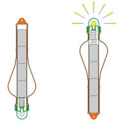 Reddingsboeilicht op batterij voor boot Plastimo