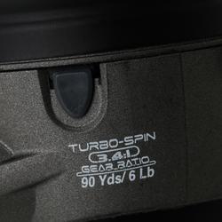 Kapselrolle Turbospin Raubfischangeln