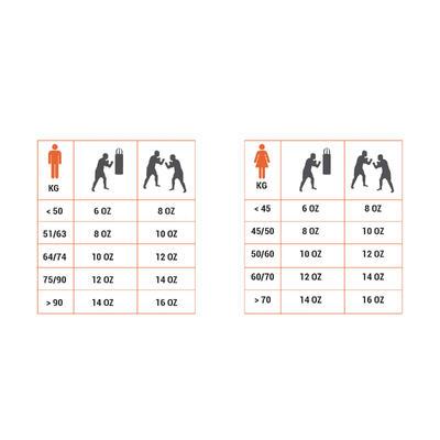 GUANTES DE BOXEO boxeadores nivel iniciación hombre o mujer 100 ROJO