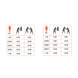 Bokshandschoenen FKT 180 initiatie rood - 1148854