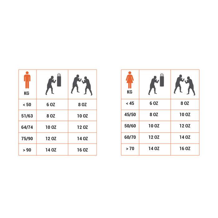 Guantes de boxeo 300 Negro guantes entrenamiento nivel iniciación hombre o mujer