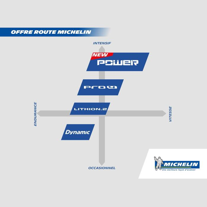 PNEU ROUTE POWER ENDURANCE 700x25 TRINGLES SOUPLES / ETRTO 25-622