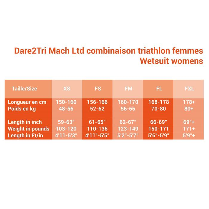 COMBINAISON NEOPRENE TRIATHLON MACH LTD FEMME DARE2TRI - 1337153