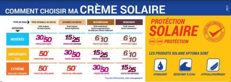 choisir-ip-solaire
