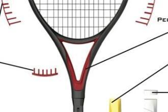 tout savoir sur la raquette de tennis, le poids, l'inertie, la comception, on vous dit tout