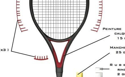 Le poids d'une raquette de tennis, on vous dit tout !