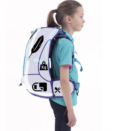 How to spread the load in your backpack