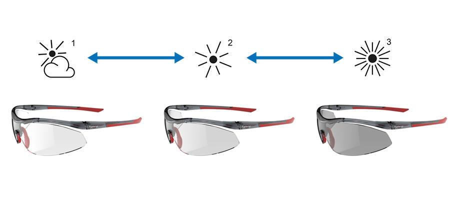 optics_htc_cyclerun_photo_slider1.jpg