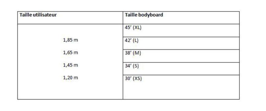 Como escolher um bodyboard ?