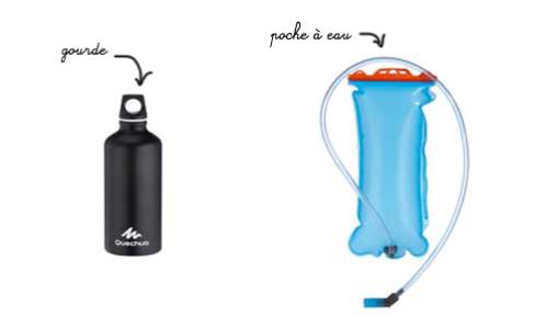 como escolher corretamente um cantil ou uma bolsa de água para acampar ou caminhar?