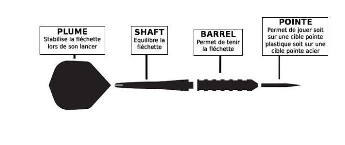 Comment_choisir_fléchettes.jpg