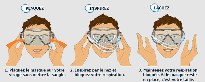 comment-choisir-masque-snorkeling-randonnee-palmee-guide-taille-subea-decathlon.png