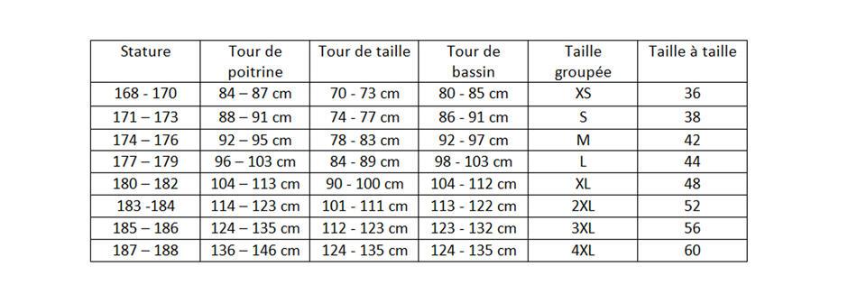 男款潛水防寒衣尺寸對照表