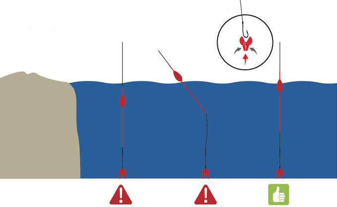 Como iniciar-se na prática de pesca direta?