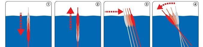Hoe start je met vissen met de vaste hengel?