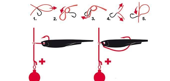 LURE RIG