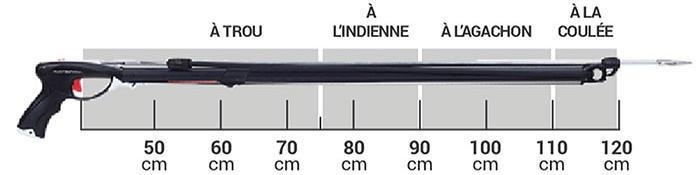 comment-choisir-sandows-fleches-type-arbalete-chasse-sous-marine-subea-decathlon.jpg