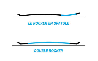 FR_type_ski_rocker.
