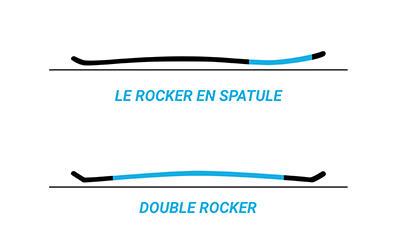 FR_type-ski_rocker.jpg