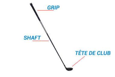 desciption club de golf
