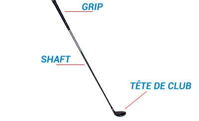 nl_afbeelding_golf_flexibiliteit_shaft_inesis.jpg