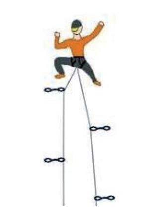 escalade_corde_double_simond