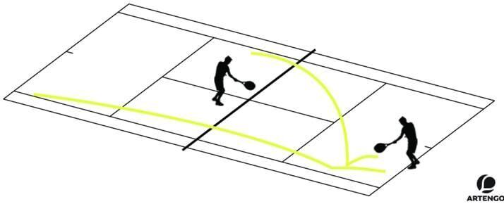 backhand-pass