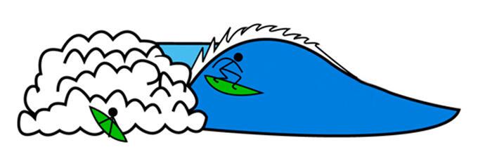 regle_surf_chute
