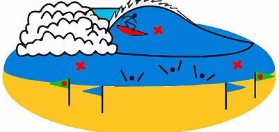 regle_surf_baignade
