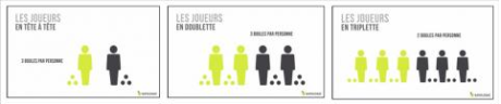 petanque spelregels aantal spelers