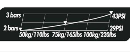 ROCKRIDER 560 MOUNTAIN BIKE - BLACK