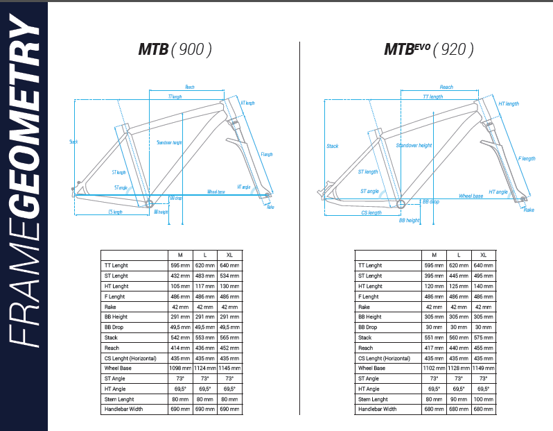 MTB ROCKRIDER 900 GRIJS / FLUO LIME 27.5 B'TWIN