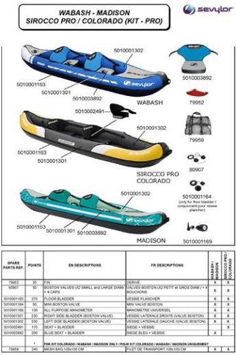 kayak-wabash