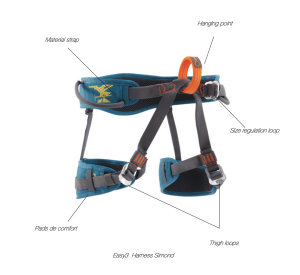 Diagramm des Easy3 Simond Klettergurts von Decathlon
