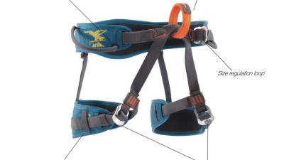 easy3_harness_simond.png