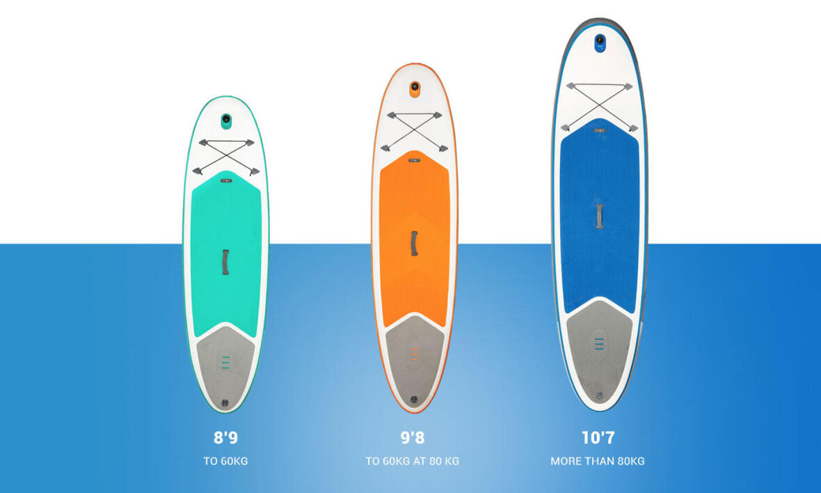 INFLATABLE ALLROUND STAND-UP PADDLE 10'7 BLUE