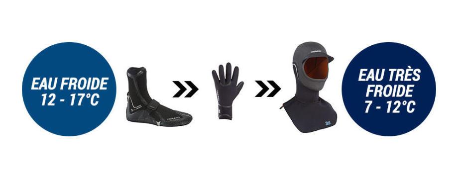 gants-chaussons-cagoule-neoprene