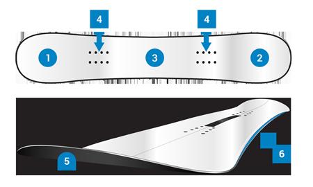 snowboard diagram