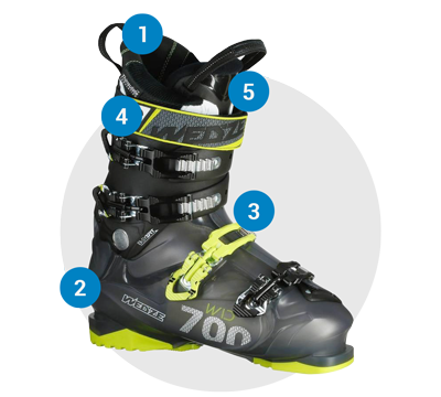 schema chaussure ski