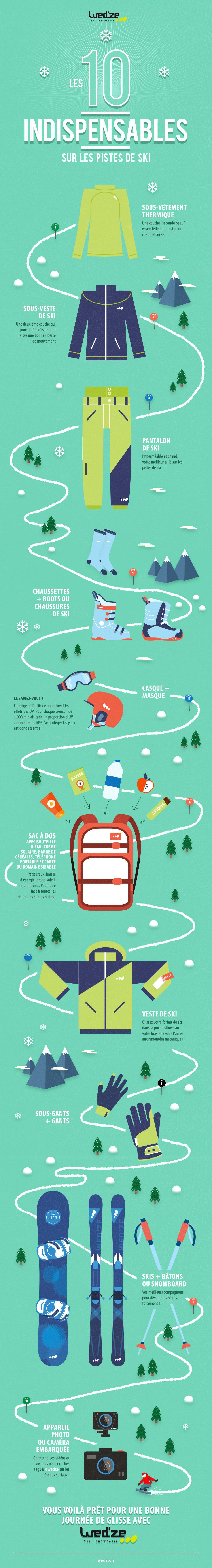 Piste de ski matériel