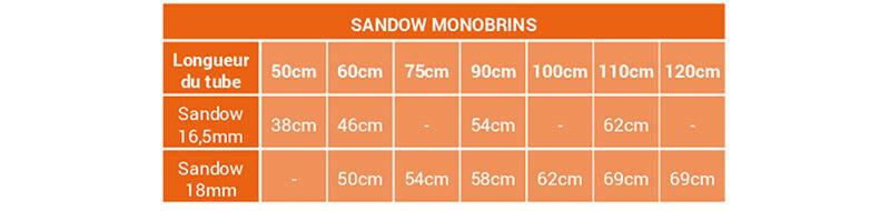 Les longueurs et diamètres des sandows de chasse sous-marine