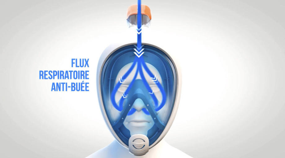 masque snorkeling easybreath subea système anti-buée