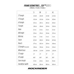 cadre ROCKRIDER rafal 920s 2014 27.5 EXPS13