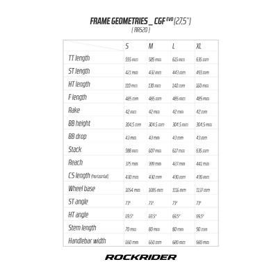 الدراجة الجبلية Rockrider520 - 27.5_QUOTE_ - أزرق داكن