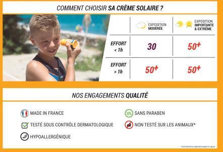 comment_choisir_sun-cream_slide.jpg