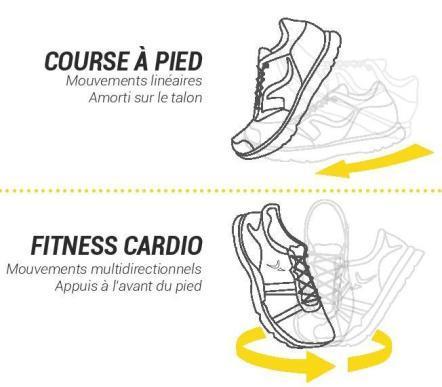 fitness-chaussures.jpg